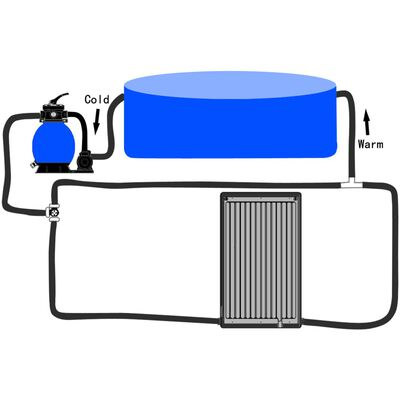 vidaXL Curved Pool Solar Heating Panel 110x65 cm